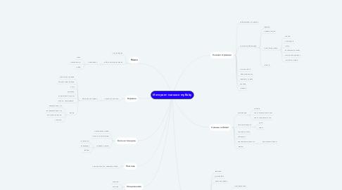 Mind Map: Интернет-магазин myBaby