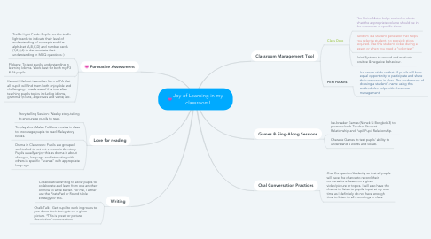 Mind Map: Joy of Learning in my classroom!
