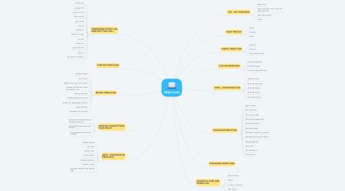 Mind Map: PENELITIAN
