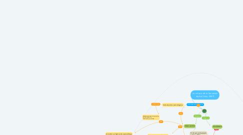 Mind Map: La cultura de la Sociedad digital (Lèvy, 2007)