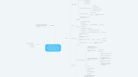 Mind Map: Möglichkeiten der sinnvollen Verknüpfung von TZ und Werkstücken in der 7 Jgst. der Mittelschule