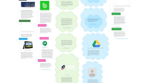 Mind Map: Mind Map: Web 2.0 Tools/ Mobile Apps