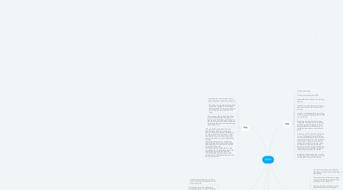 Mind Map: 5W1H