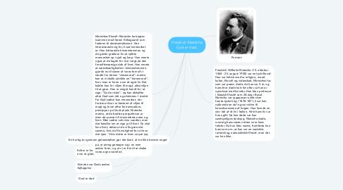 Mind Map: Friedrich Nietzche Gud er død.