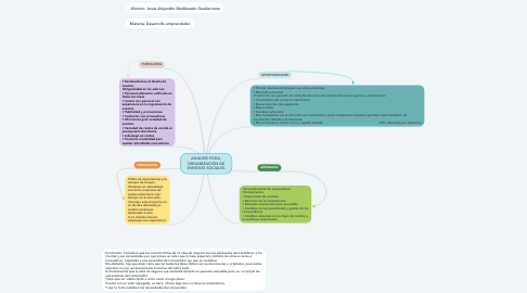 Mind Map: ANÁLISIS FODA. ORGANIZACIÓN DE EVENTOS SOCIALES