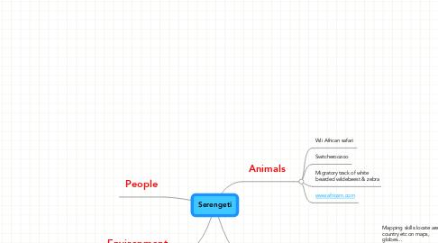 Mind Map: Serengeti