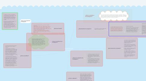 Mind Map: El problema de investigación