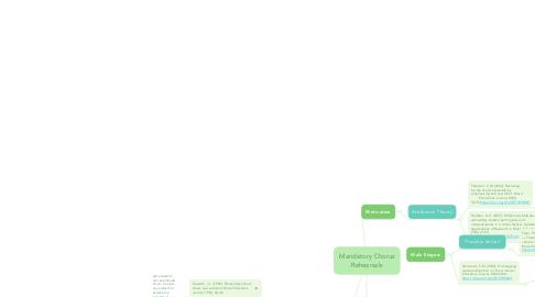 Mind Map: Mandatory Chorus Rehearsals