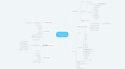 Mind Map: Sprogligt Fokusområde - Argumentation og sproglige virkemidler