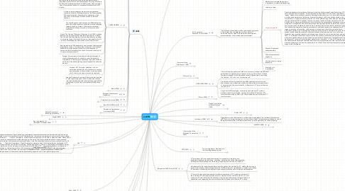 Mind Map: e-skills
