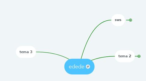 Mind Map: edede