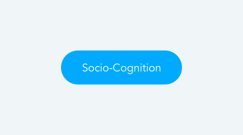 Mind Map: Socio-Cognition