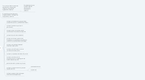 Mind Map: психокоррекционные программы