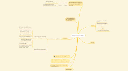 Mind Map: Language and Dialect