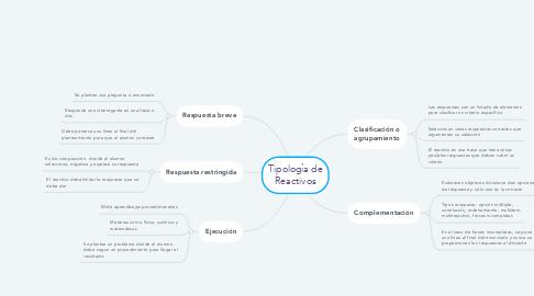 Mind Map: Tipología de Reactivos