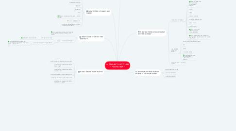 "Mind Map: A PROJECT ENTITLED "" FLOTATION"""