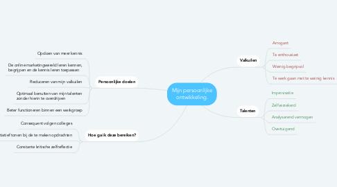 Mind Map: Mijn persoonlijke ontwikkeling.