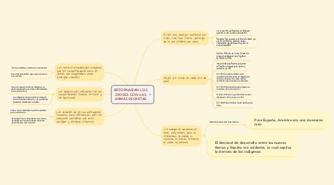 Mind Map: RETORNABAN LOS DIOSES CON LAS ARMAS SECRETAS
