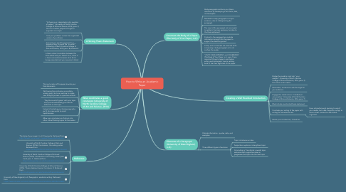 Mind Map: How to Write an Academic Paper