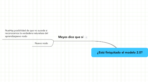 Mind Map: ¿Está finiquitado el modelo 2.0?