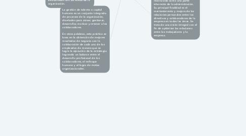 Mind Map: Importancia de la gestión de talento humano en la empresa