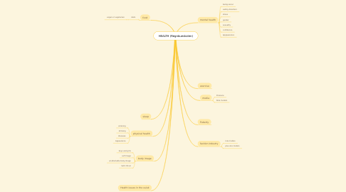 Mind Map: HEALTH (Regnbueskolen)