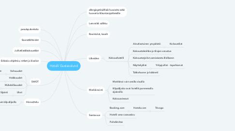 Mind Map: Hotelli Gustavelund