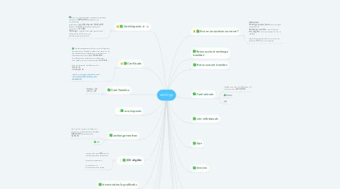 Mind Map: settings