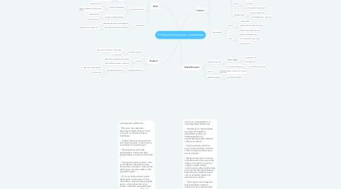 Mind Map: TVT-käyttö terveystiedon opetuksessa