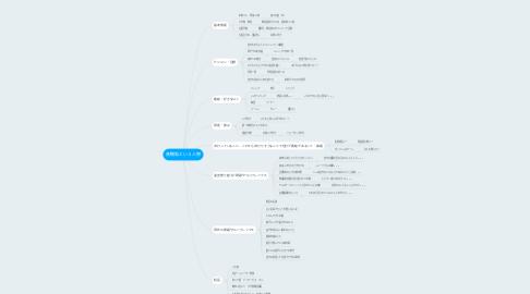 Mind Map: 高橋聡