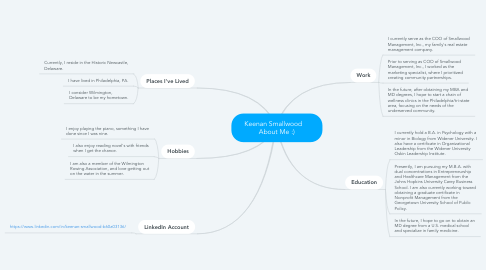 Mind Map: Keenan Smallwood     About Me :)
