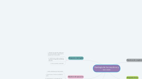 Mind Map: Tipología de los reactivos y sus usos
