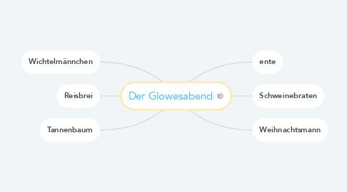 Mind Map: Der Glowesabend