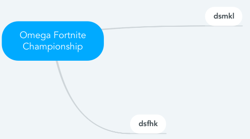 Mind Map: Omega Fortnite Championship