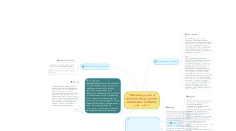 """Mind Map: """"Metodología para el desarrollo de aplicaciones educativas en ambientes multimedios"""""""