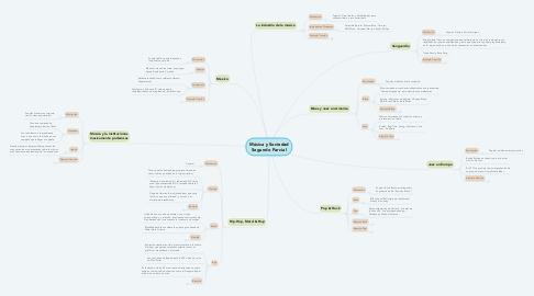 Mind Map: Música y Sociedad Segundo Parcial
