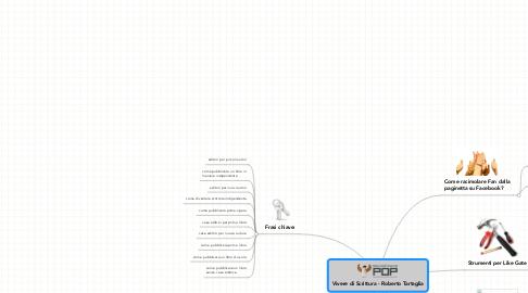 Mind Map: Vivere di Scrittura - Roberto Tartaglia
