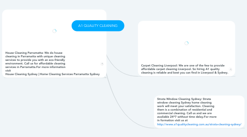 Mind Map: A1 QUALITY CLEANING