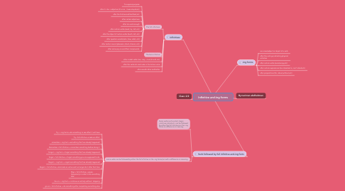Mind Map: Infinitive and-ing forms