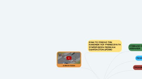 Mind Map: ΚΩΔΙΚΑΣ ΟΔΙΚΗΣ ΚΥΚΛΟΦΟΡΙΑΣ