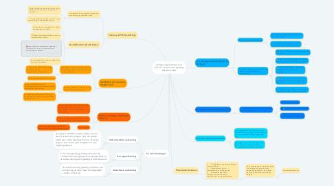 Mind Map: Omgevingsfactoren die leiden tot crimineel gedrag (mesoniveau)