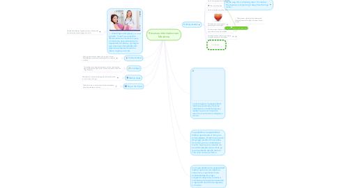Mind Map: Recursos Informaticos en Medicina