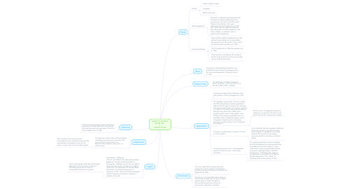 Mind Map: HEART OF ATLANTA MOTEL, INC.  v.  UNITED STATES