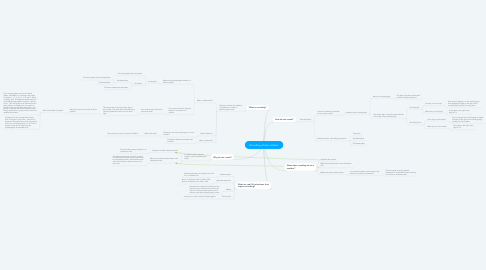 Mind Map: Rounding whole numbers