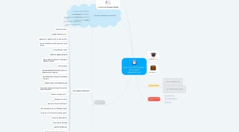 Mind Map: proje planı (ÖDD: öğrenci davranışlarını değerlendirme)