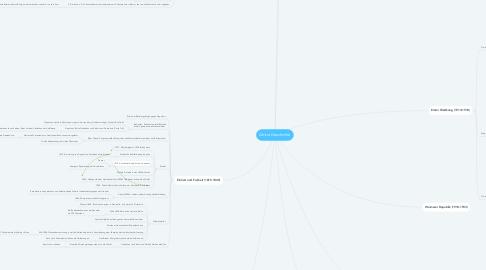 Mind Map: Abitur Geschichte
