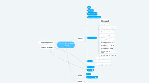 Mind Map: sto.ms меню для моб версии