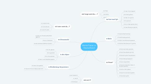 Mind Map: Meine Ferien in Deutschland