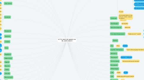 Mind Map: Le 13 e mezzo del capitano orso blu, analisi relazioni