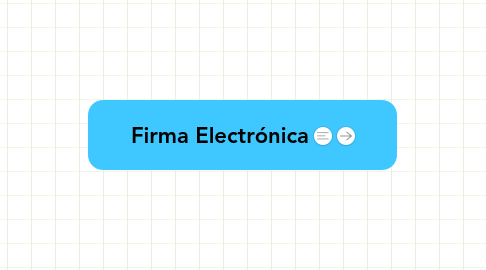 Mind Map: Firma Electrónica